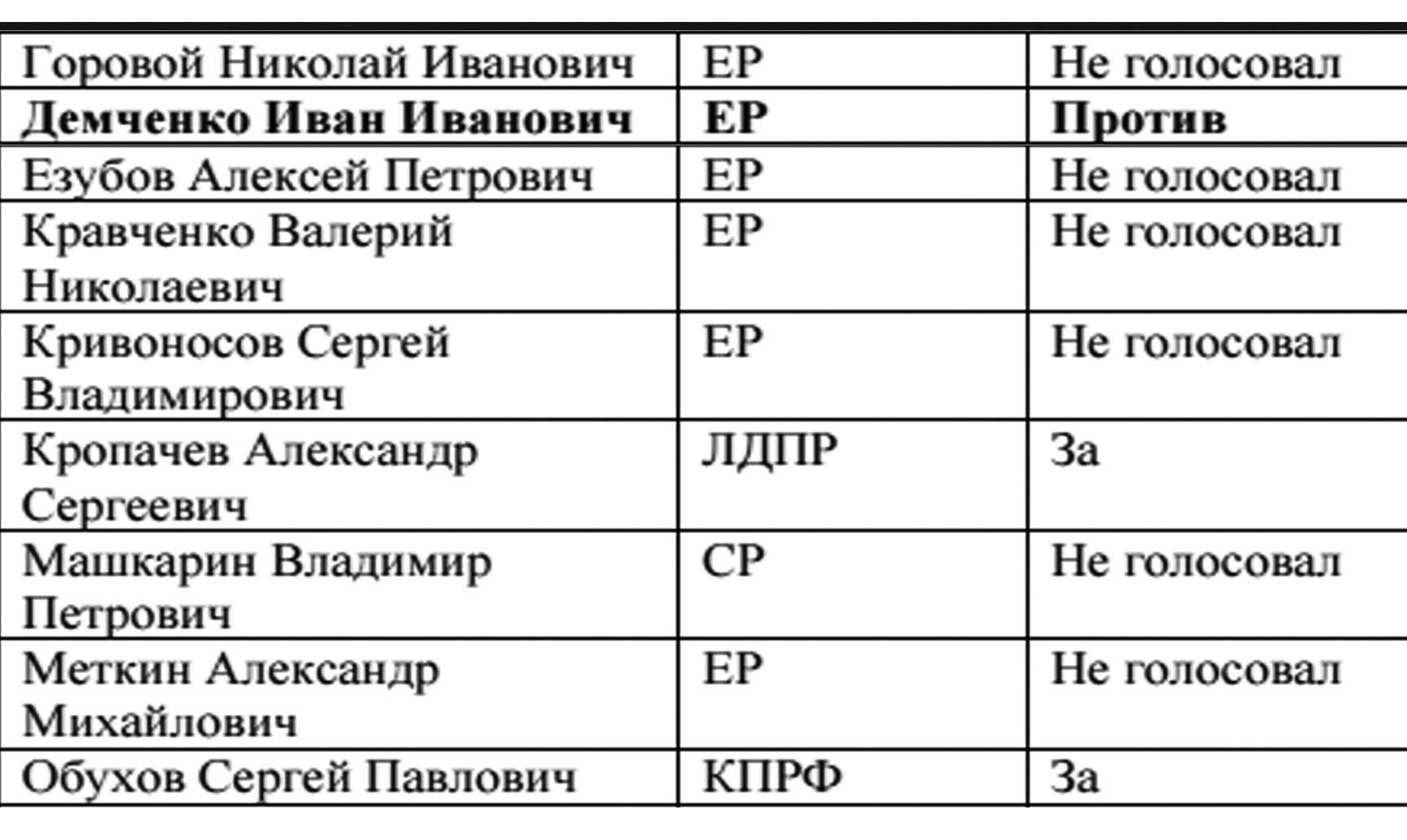 "2016-02 КПРФ за ""Детей войны"" - 3"