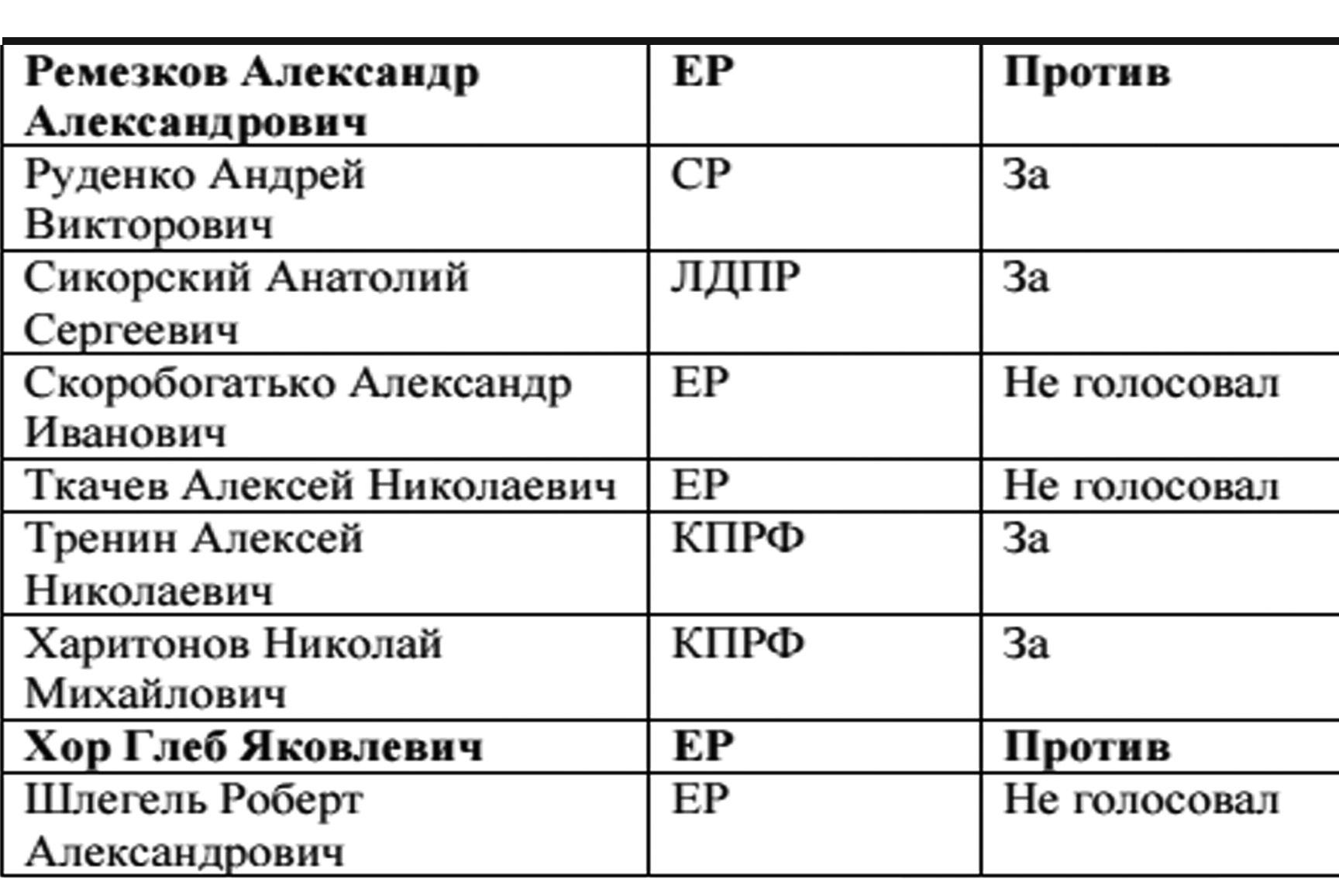 "2016-02 КПРФ за ""Детей войны"" - 2"